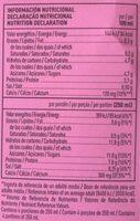 Leche desnatada UHT - Información nutricional