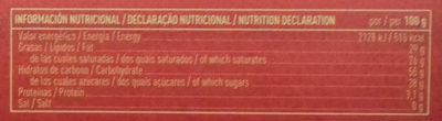 Turrón de coco - Informations nutritionnelles - es
