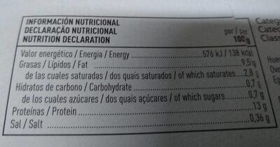 Huevos frescos clase m-l categoria a de gallinas criadas suelo - Informations nutritionnelles