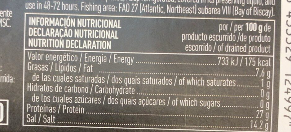 Anchoas - Nutrition facts - es