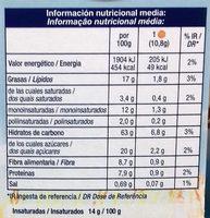 Fibralia Integral Soja - Información nutricional