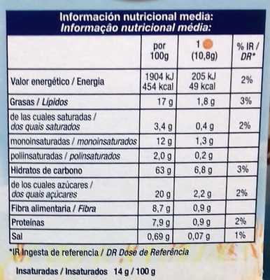 Fibralia Integral Soja - Nährwertangaben - es