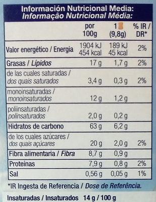 Fibralia 5 cereales - Información nutricional