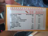 TostaRica - Nutrition facts