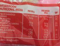 PANRICO HOY DOG - Informació nutricional