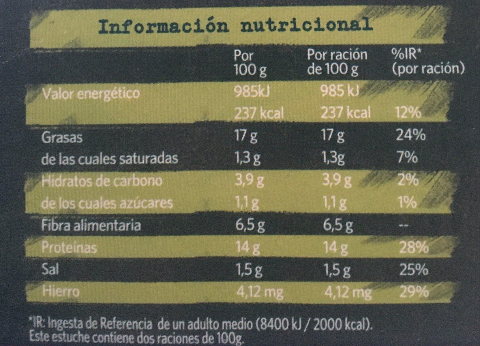 Burger de Proteína de Guisante - Informations nutritionnelles - es