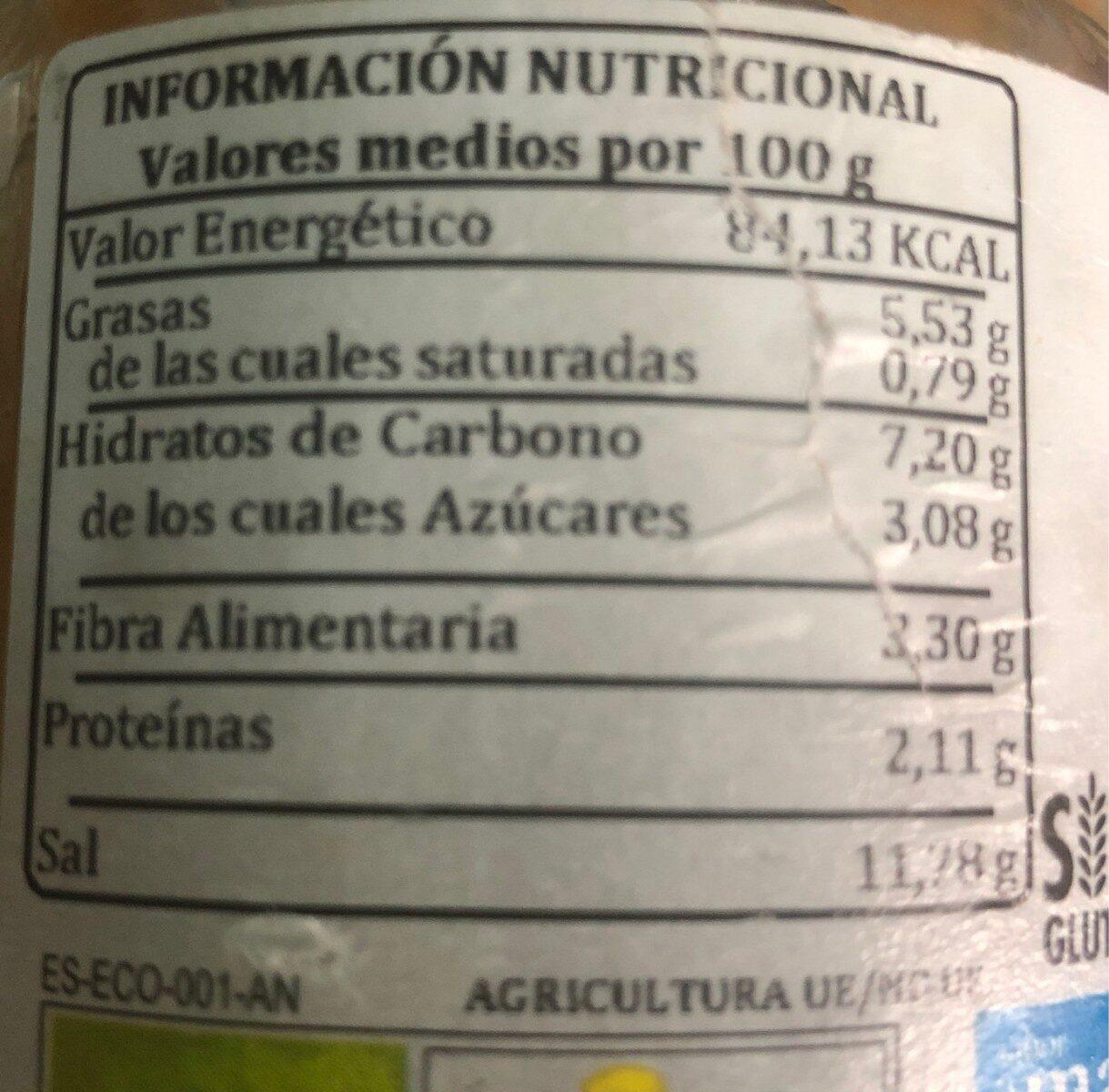 Mermelada de manzana con hierbabuena - Información nutricional - es