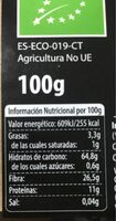 Pimienta negra - Nutrition facts