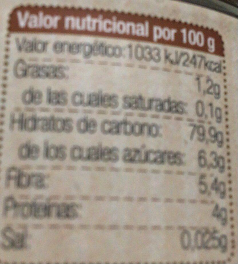 Canela - Información nutricional - es