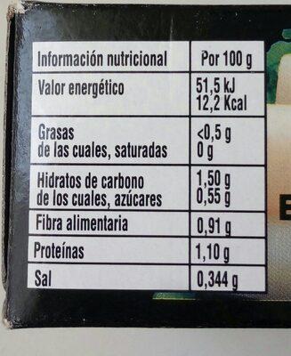 Espárragos blancos de Navarra - Información nutricional - es