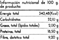 Infusión relajante - Información nutricional