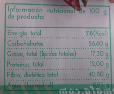 Cayena - Nutrition facts