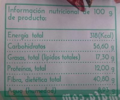 Cayena - Voedingswaarden