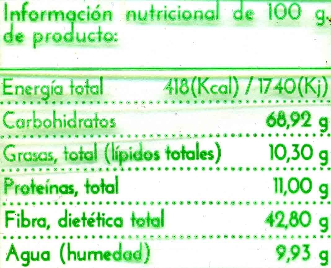 Orégano seco molido - Información nutricional - es