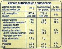 Mini Sandwich - Información nutricional