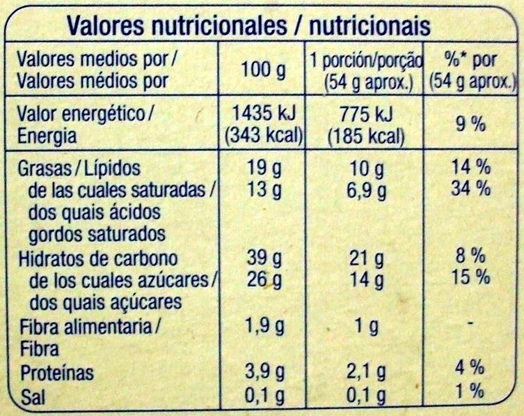 Mini Sandwich - Información nutricional - pt