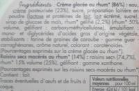 Crème glacée rhum-raisins - Ingrédients