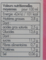 Crème glacée rhum-raisins - Informations nutritionnelles