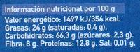 Espelta hinchada - Informació nutricional