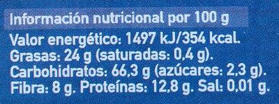 Espelta hinchada - Informations nutritionnelles - es