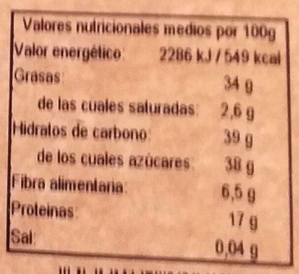 Turrón blando eco - Información nutricional - es