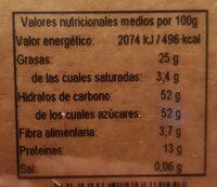 Turron - Información nutricional - es