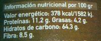 Mijo - Informació nutricional - es