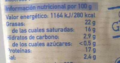Queso Feta - Nutrition facts