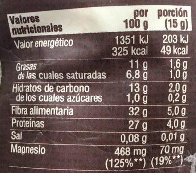Cacao puro - Información nutricional - es