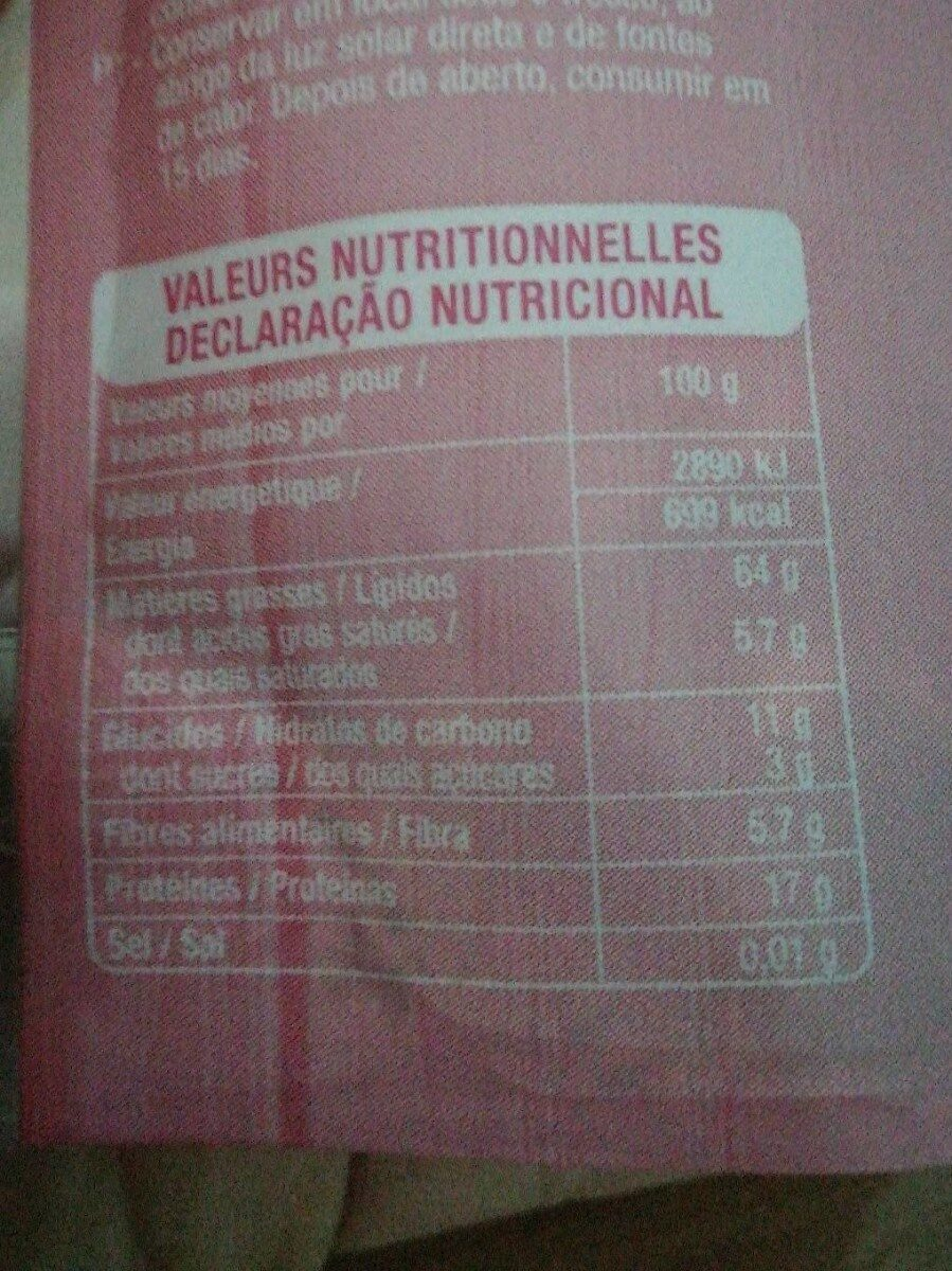 Cerneaux de noix - Nutrition facts