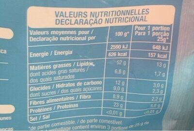 Pistache grillées sans sel ajouté - Informations nutritionnelles - fr