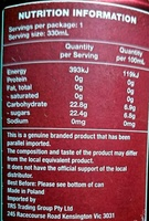 Dr Pepper - Nutrition facts