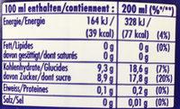 Orangina - Nährwertangaben - fr