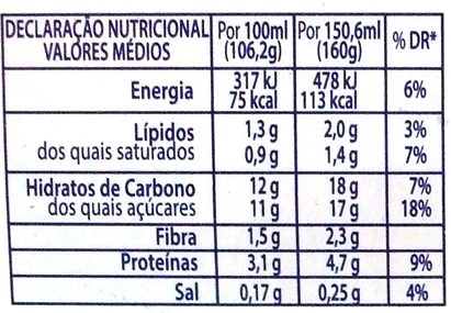 Galak - Nutrition facts