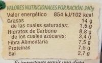 Crema de champiñón - Informació nutricional