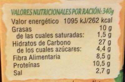 Cocido vegetal de garbanzos con espinacas - Información nutricional