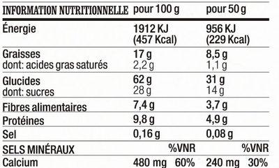 Barres à l'avoine au Cacao, à l'Orange et au Soja - Voedingswaarden