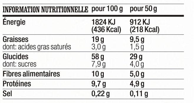Barres à l'avoine - Informations nutritionnelles - fr