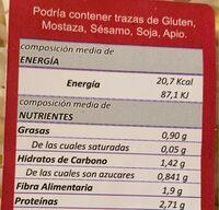 Soja - Informations nutritionnelles