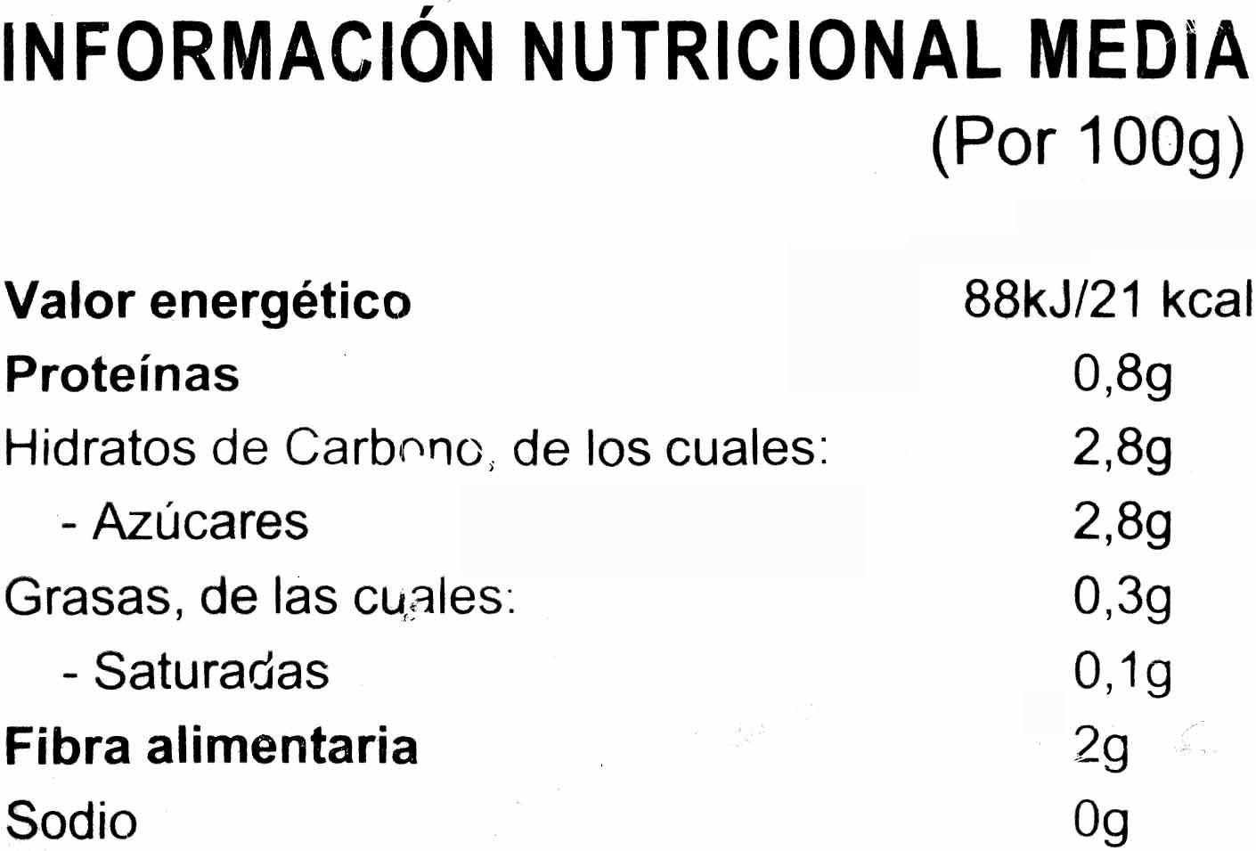 Pimiento tricolor - Voedigswaarden