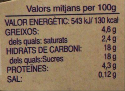 Flam de mató - Información nutricional - es