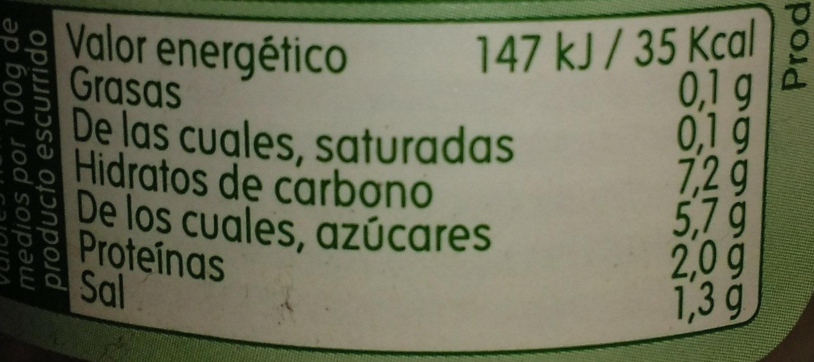 brotes germinados - Información nutricional - es