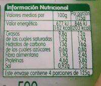 Tortilla de papas - Información nutricional