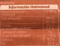 Salchichas de pollo - Informations nutritionnelles