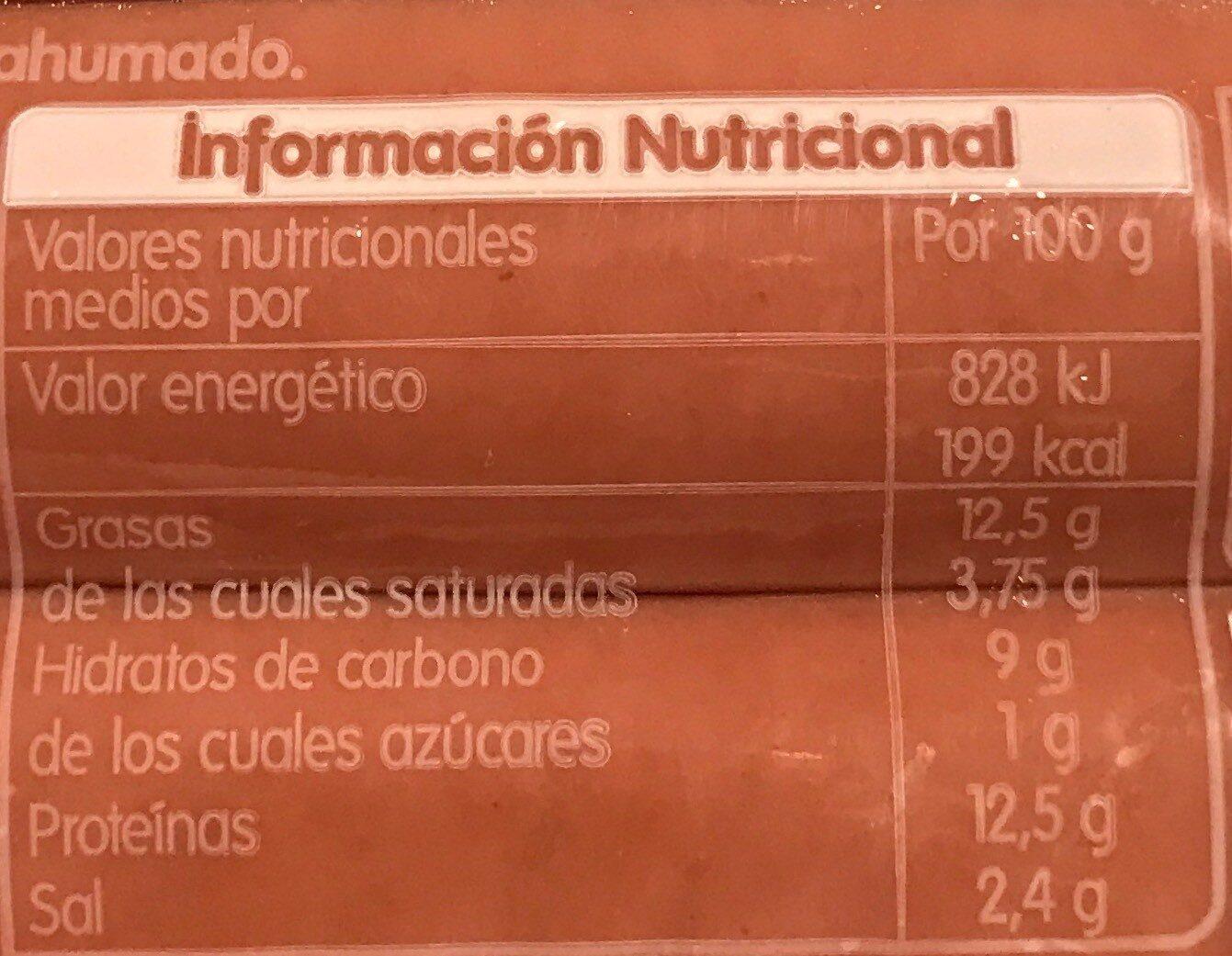Salchichas de pollo - Informació nutricional