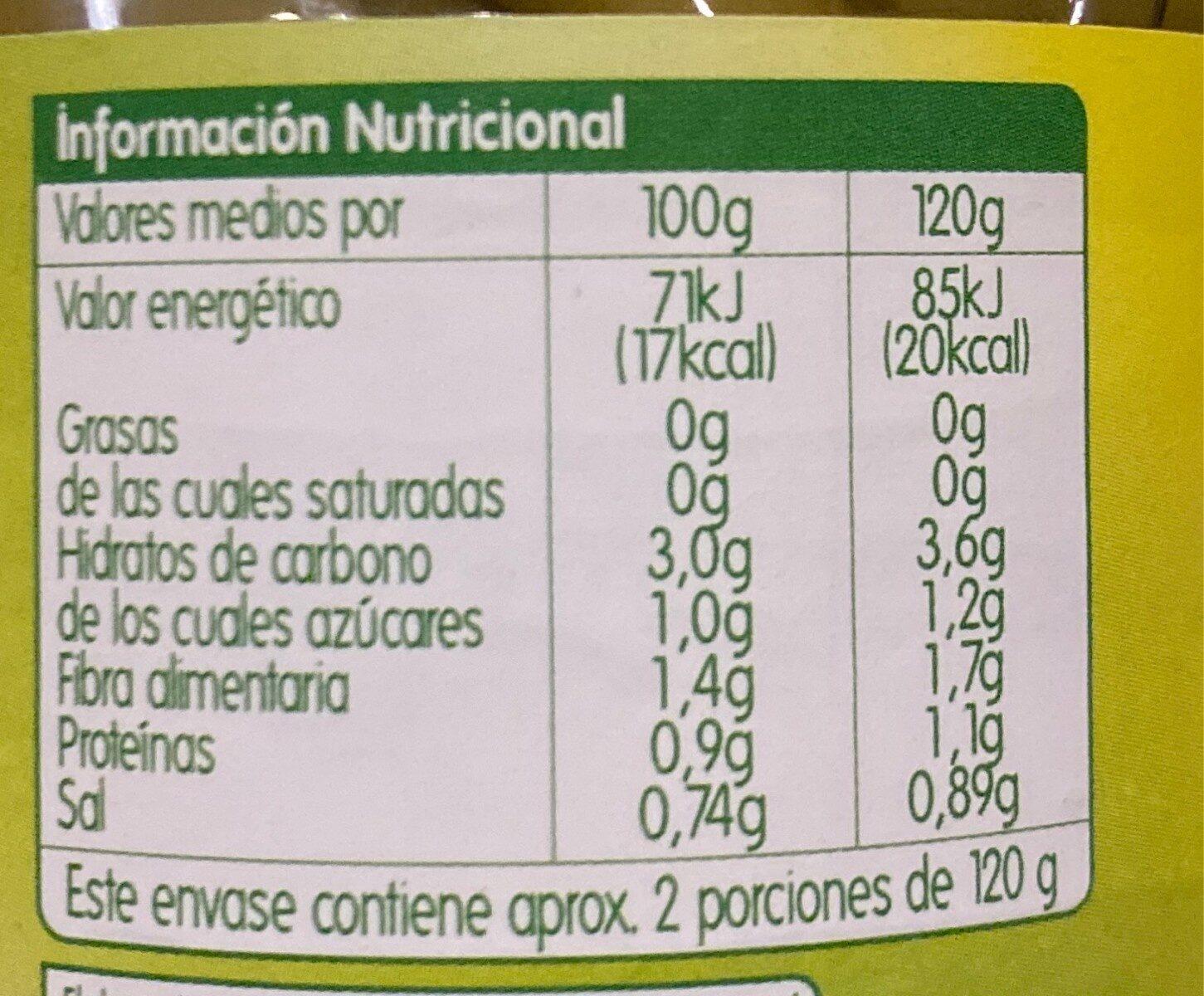 Judías Verdes Finas - Nutrition facts - es