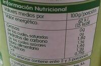 Tarros de espárragos blancos de segunda - Información nutricional - es