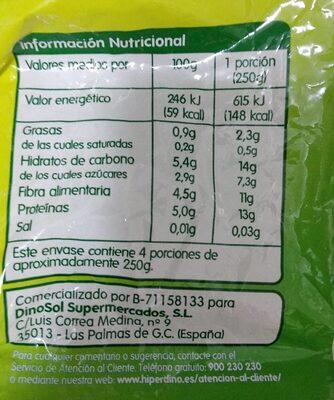 Guisantes - Informations nutritionnelles
