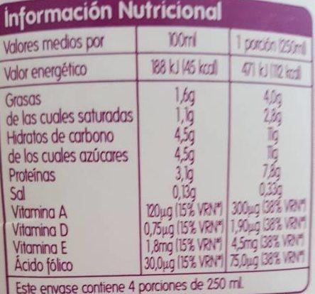 Leche sin lactosa semidesnatada - Informació nutricional