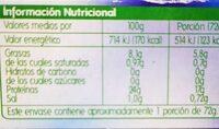 Tacos de pota al ajillo dino - Nutrition facts